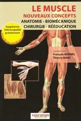 Le muscle Nouveaux concepts