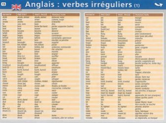MINI POSTER ANGLAIS VERBES IRREGULIERS