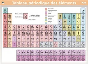 Tableau périodique des éléments / Unités du système international - aedis - 3395978313403