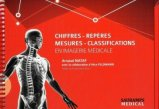 Chiffres - Rep�res - Mesures - Classification