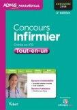 Concours Infirmier - Entrée en IFSI