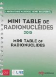 Mini-table de radionucléides