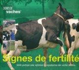 Signes de fertilité