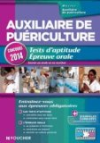 Tests d'aptitude - Épreuve orale 2014