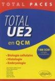 Total UE2 en QCM
